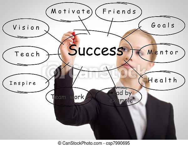 femme, concept, business, reussite - csp7990695